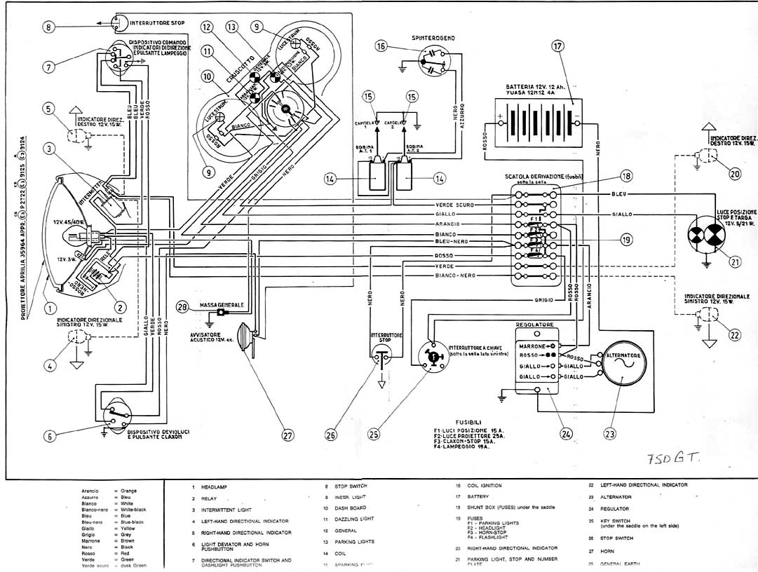 Club Car Wiring Diagram on Ducati 250 Scrambler Wiring Diagram
