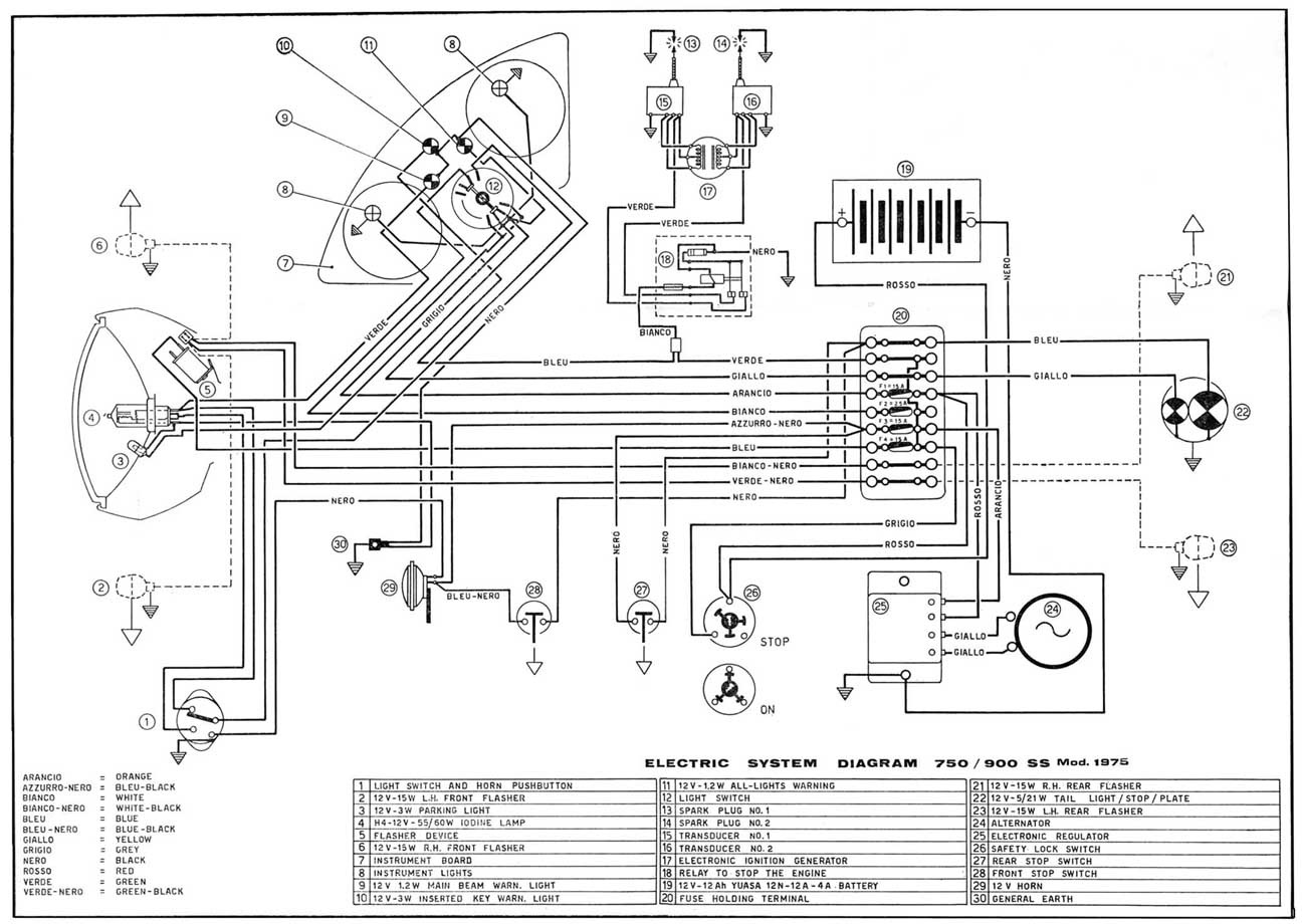 Ignition Wiring Diagram For Honda Rubicon 500 on 2003 harley sportster wiring diagram