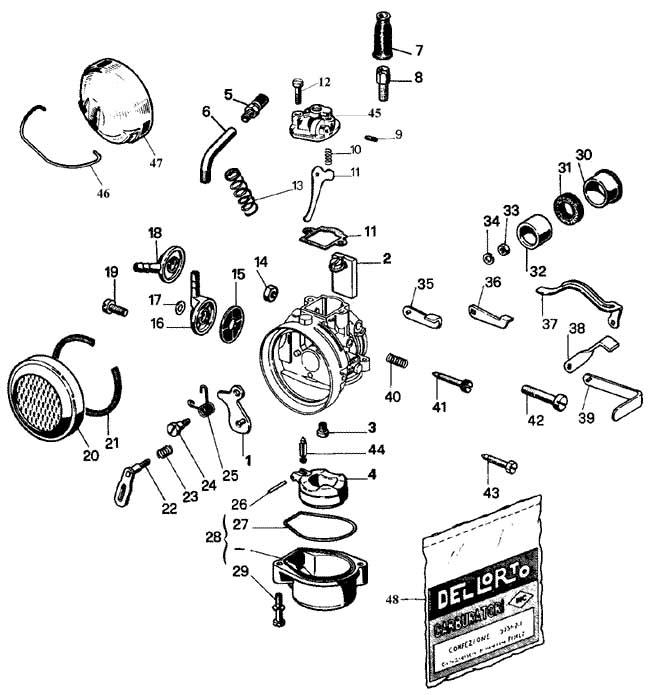 dellorto motorcycle carburetor tuning guide rh ducatimeccanica com dellorto sha 14 manual Dellorto Fuel Pump Diagram