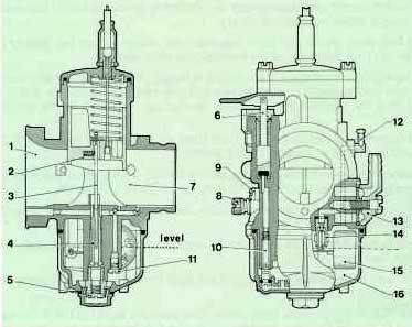 dellorto motorcycle carburetor tuning guide rh ducatimeccanica com Yamaha Virago 1100 Carburetor Diagram motorcycle carburetor hose diagram