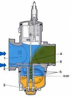 Dellorto motorcycle carburetor tuning guide | carburetor | throttle.